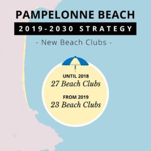 St Tropez New Beach Clubs