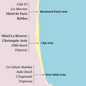 New Beach Clubs Saint Tropez
